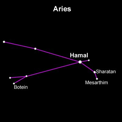 Aries Constellation Is Ram What  New Calendar Template Site
